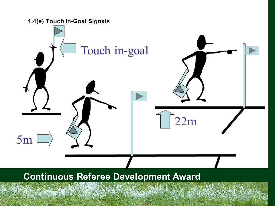 Continuous Referee Development Award 1.4(e) Touch In-Goal Signals 22m 5m Touch in-goal