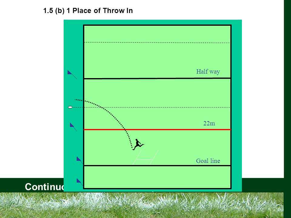Continuous Referee Development Award 22m Goal line Half way 1.5 (b) 1 Place of Throw In