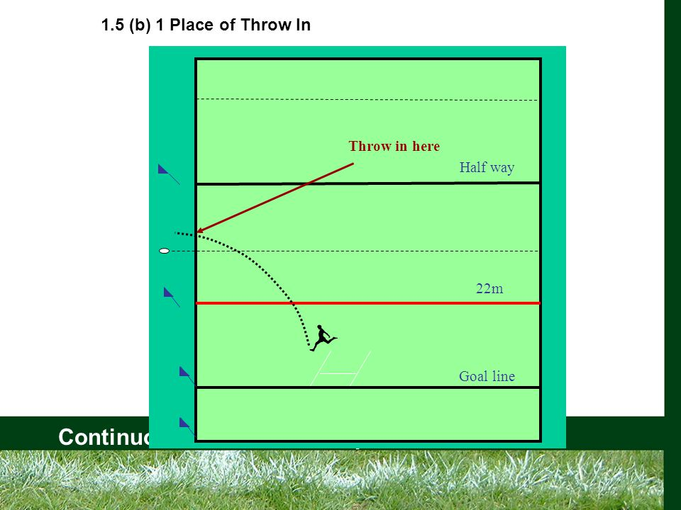 Continuous Referee Development Award 22m Goal line Half way Throw in here 1.5 (b) 1 Place of Throw In
