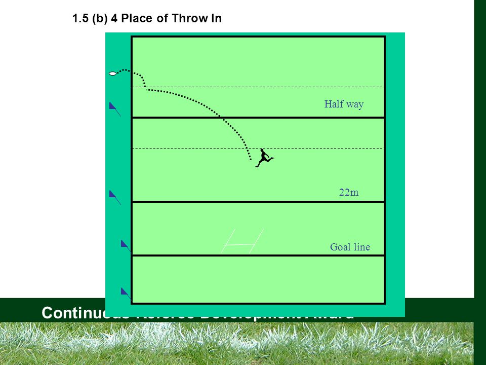 Continuous Referee Development Award 22m Goal line Half way 1.5 (b) 4 Place of Throw In