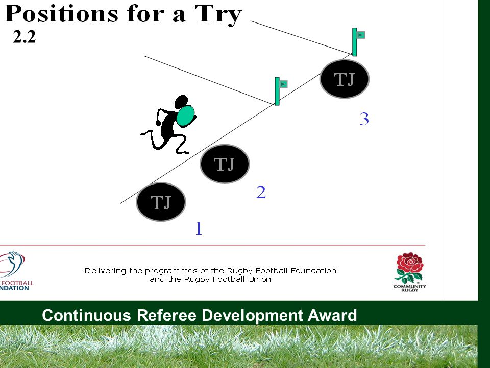Continuous Referee Development Award 2.2