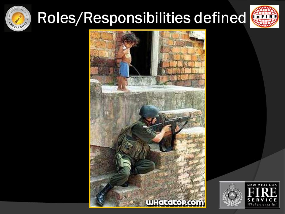 Roles/Responsibilities defined