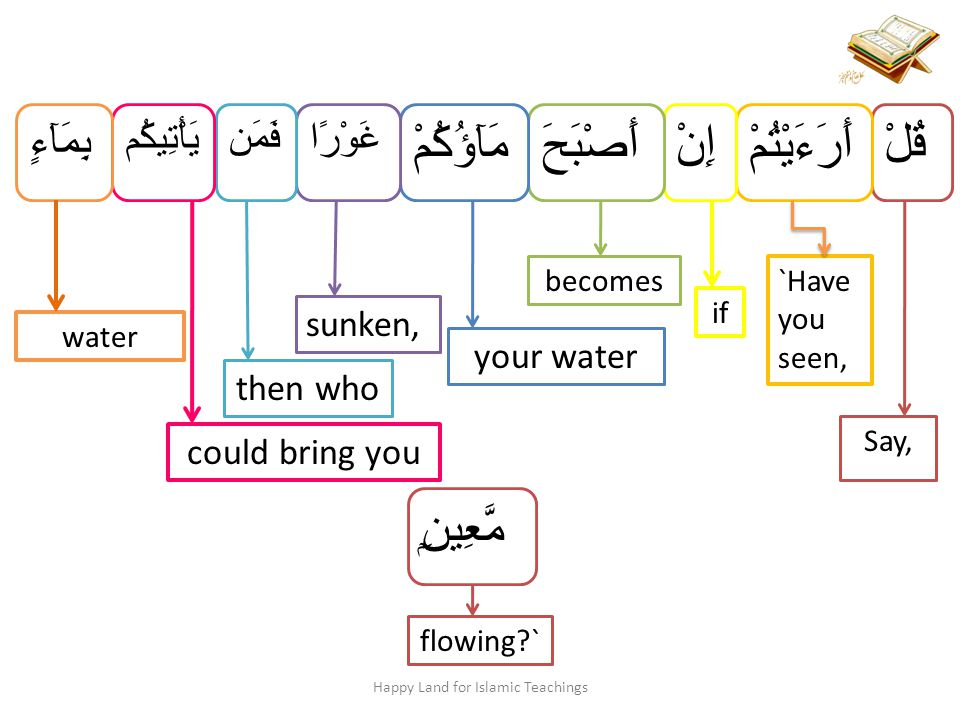 قُلْ Say, أَرَءَيْتُمْ `Have you seen, إِنْ if أَصْبَحَ becomes مَآؤُكُمْ your water غَوْرًا sunken, فَمَن then who يَأْتِيكُم could bring you بِمَآءٍ water Happy Land for Islamic Teachings مَّعِينِۭ flowing `