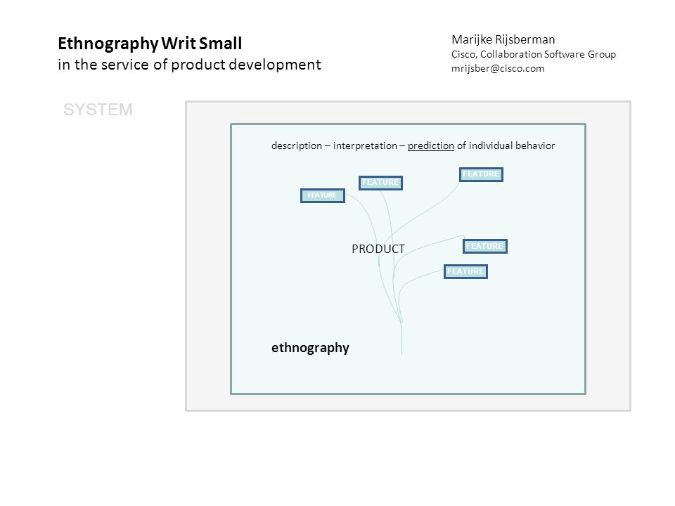 Marijke Rijsberman Cisco, Collaboration Software Group mrijsber@cisco.com SYSTEM FEATURE PRODUCT ethnography description – interpretation – prediction of individual behavior Ethnography Writ Small in the service of product development