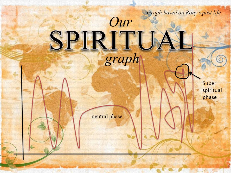Our graph neutral phase Graph based on Rony's past life Super spiritual phase