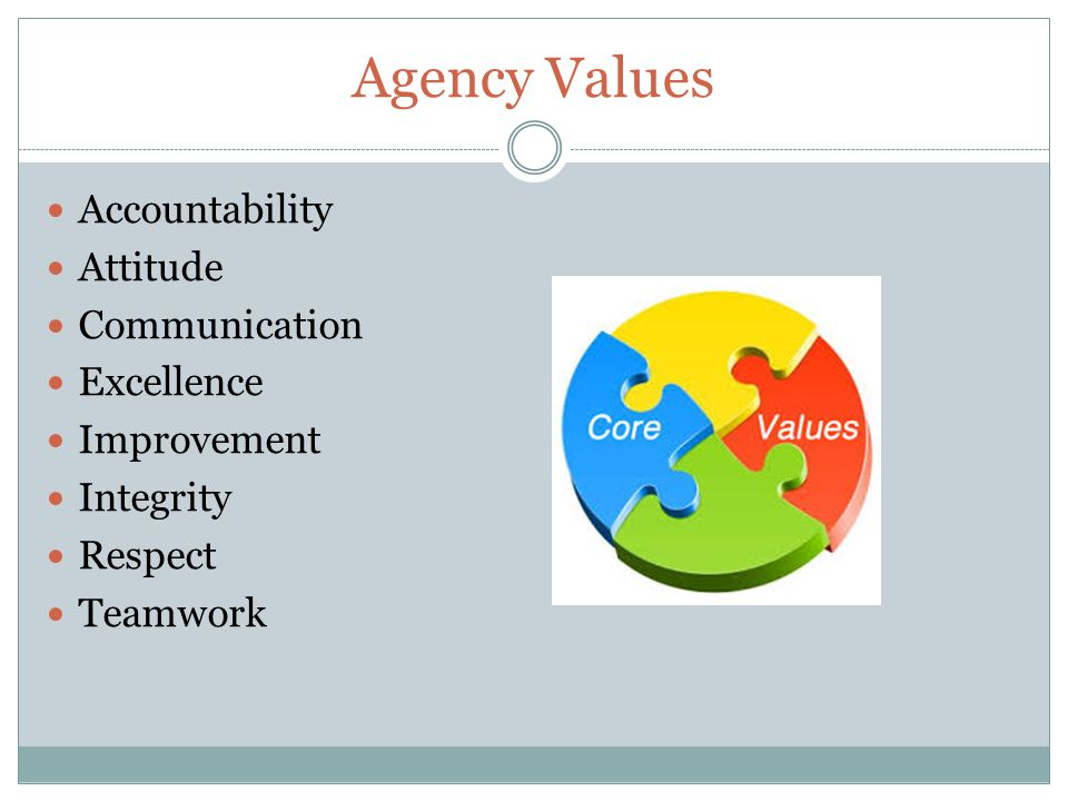 Agency Values Accountability Attitude Communication Excellence Improvement Integrity Respect Teamwork