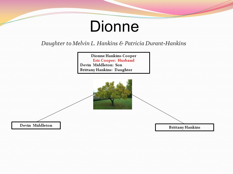 Dionne Daughter to Melvin L.