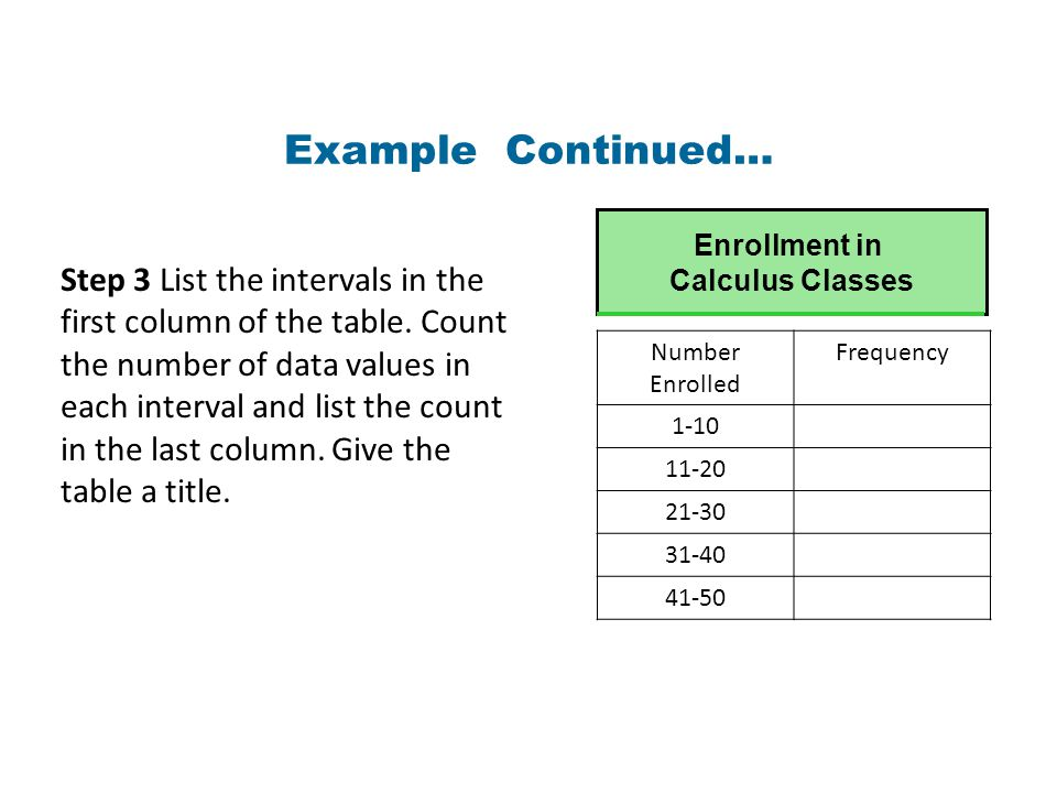 Example Continued… Enrollment in Calculus Classes Step 3 List the intervals in the first column of the table.