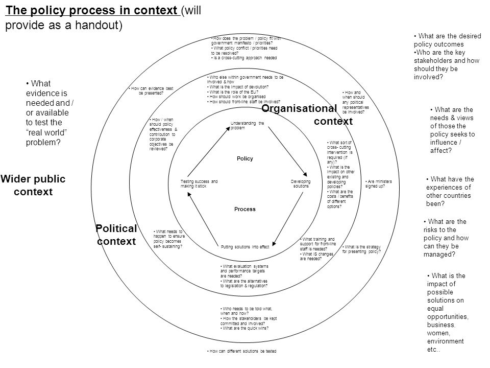 The policy process in context (will provide as a handout) Wider public context Political context How does the problem / policy fit with government manifesto / priorities.
