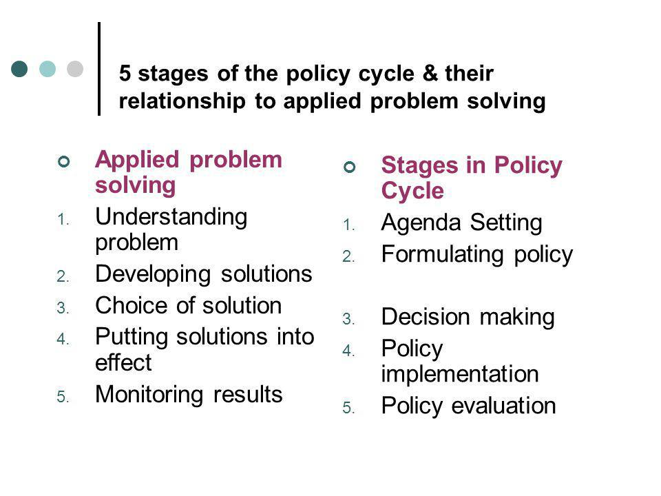 5 stages of the policy cycle & their relationship to applied problem solving Applied problem solving 1.