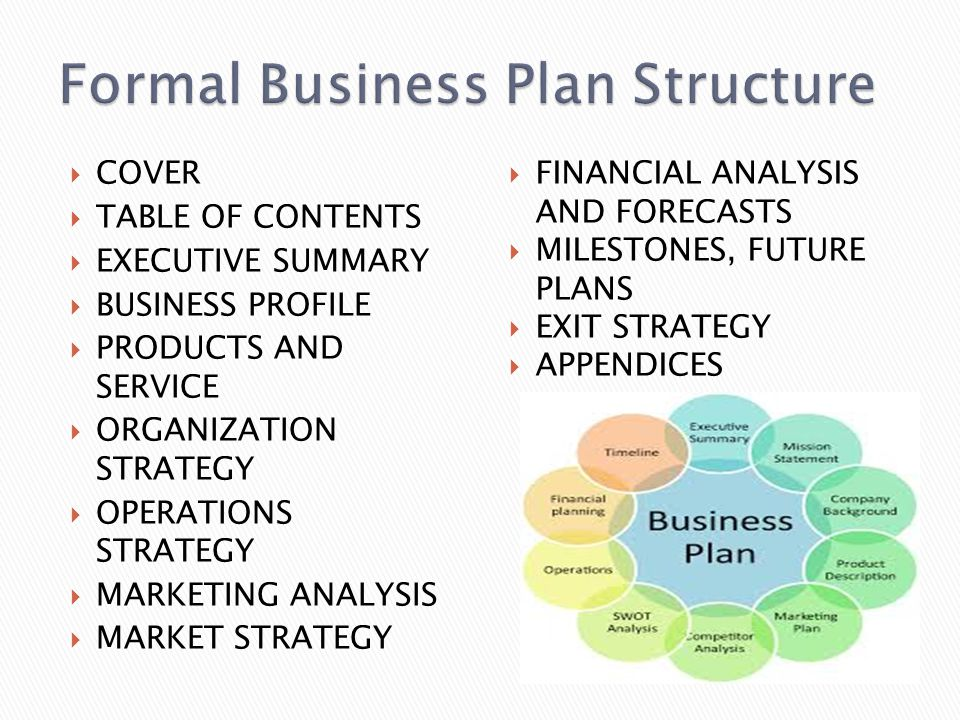  COVER  TABLE OF CONTENTS  EXECUTIVE SUMMARY  BUSINESS PROFILE  PRODUCTS AND SERVICE  ORGANIZATION STRATEGY  OPERATIONS STRATEGY  MARKETING ANALYSIS  MARKET STRATEGY  FINANCIAL ANALYSIS AND FORECASTS  MILESTONES, FUTURE PLANS  EXIT STRATEGY  APPENDICES