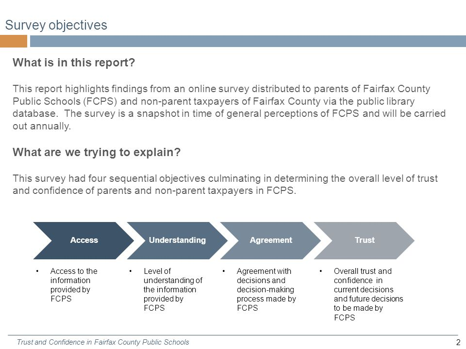 2 Trust and Confidence in Fairfax County Public Schools Survey objectives What is in this report.
