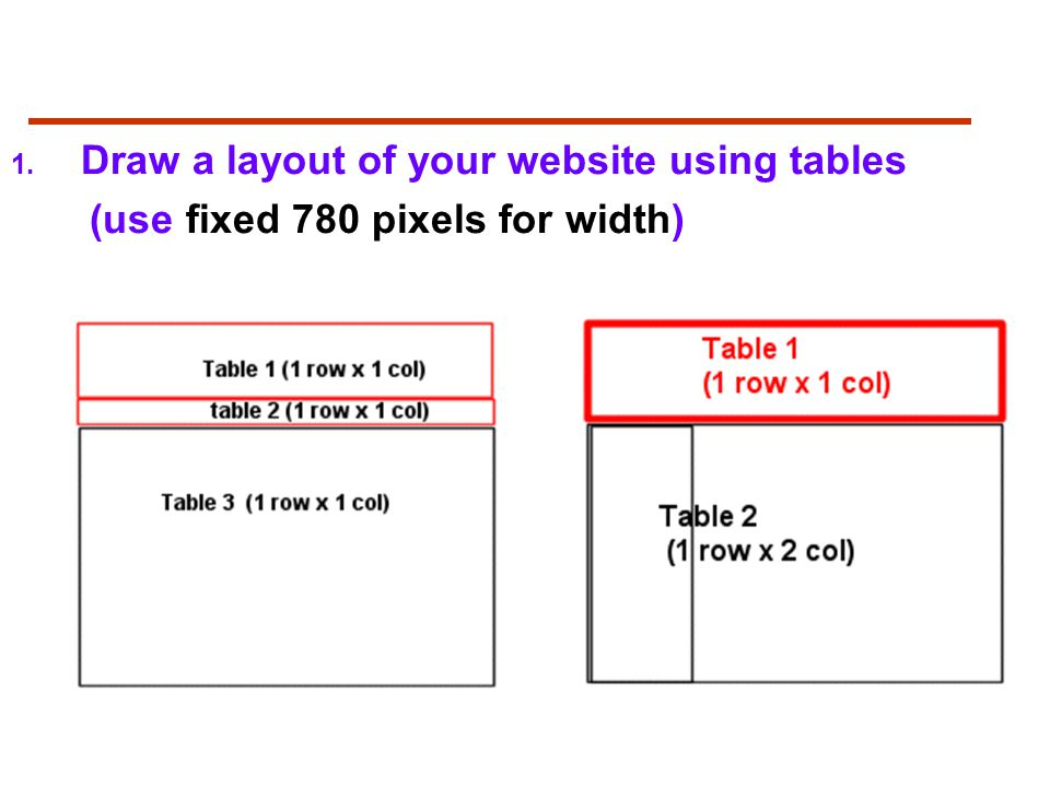 Table Width: Fixed - table width is fixed on screen 640 x 480 800 x 600 1024 x 800 How do you know your resolution.