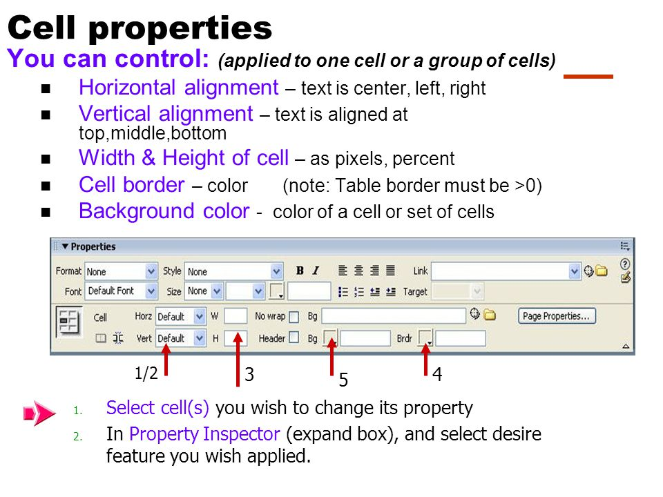 Table properties You can control: Layout – center, left, right, justify Width – size of table (pixels, percent) Cell Padding – the space around the contents of each cell Cell Spacing – the space between each cell in a table Borders - size (value 0 = invisible), color 1.
