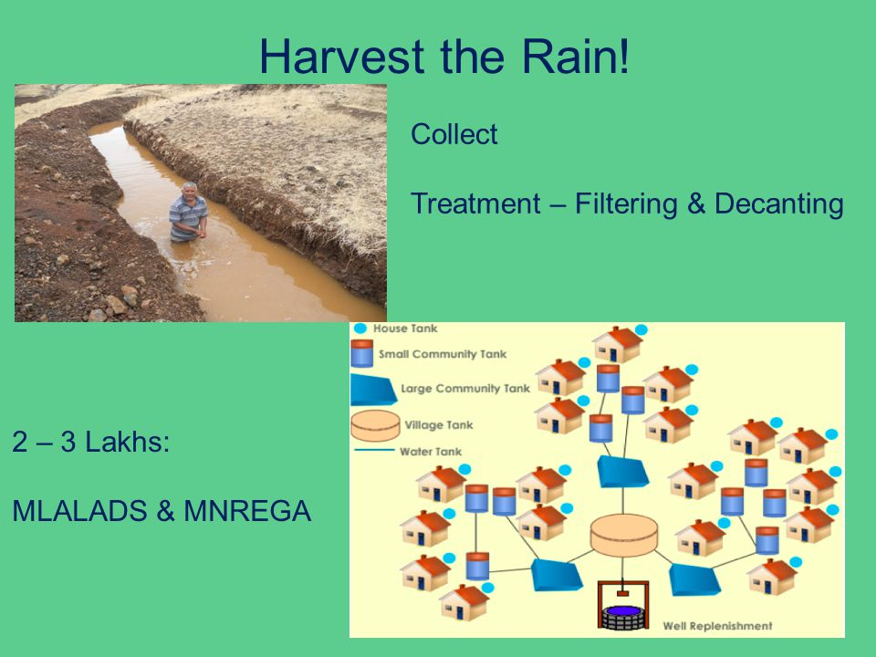 Harvest the Rain! Collect Treatment – Filtering & Decanting 2 – 3 Lakhs: MLALADS & MNREGA