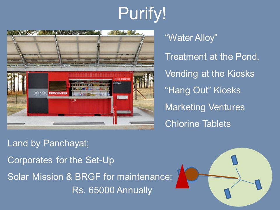 Purify. Land by Panchayat; Corporates for the Set-Up Solar Mission & BRGF for maintenance: Rs.