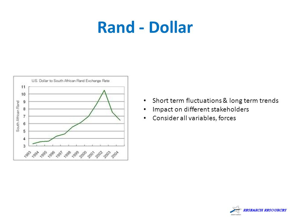 Rand - Dollar Short term fluctuations & long term trends Impact on different stakeholders Consider all variables, forces