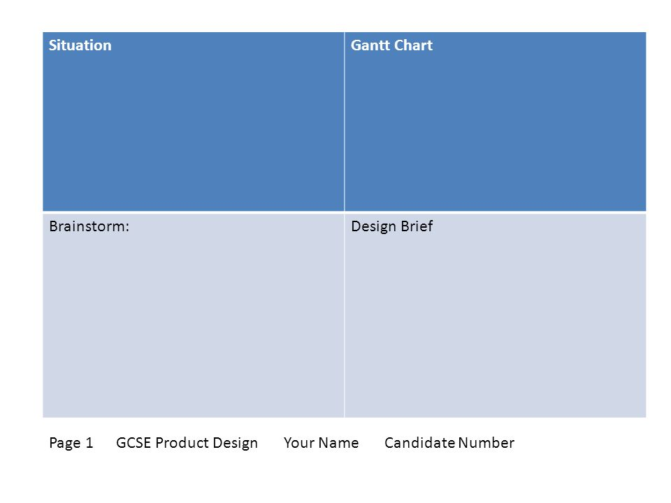 SituationGantt Chart Brainstorm:Design Brief Page 1 GCSE Product DesignYour NameCandidate Number