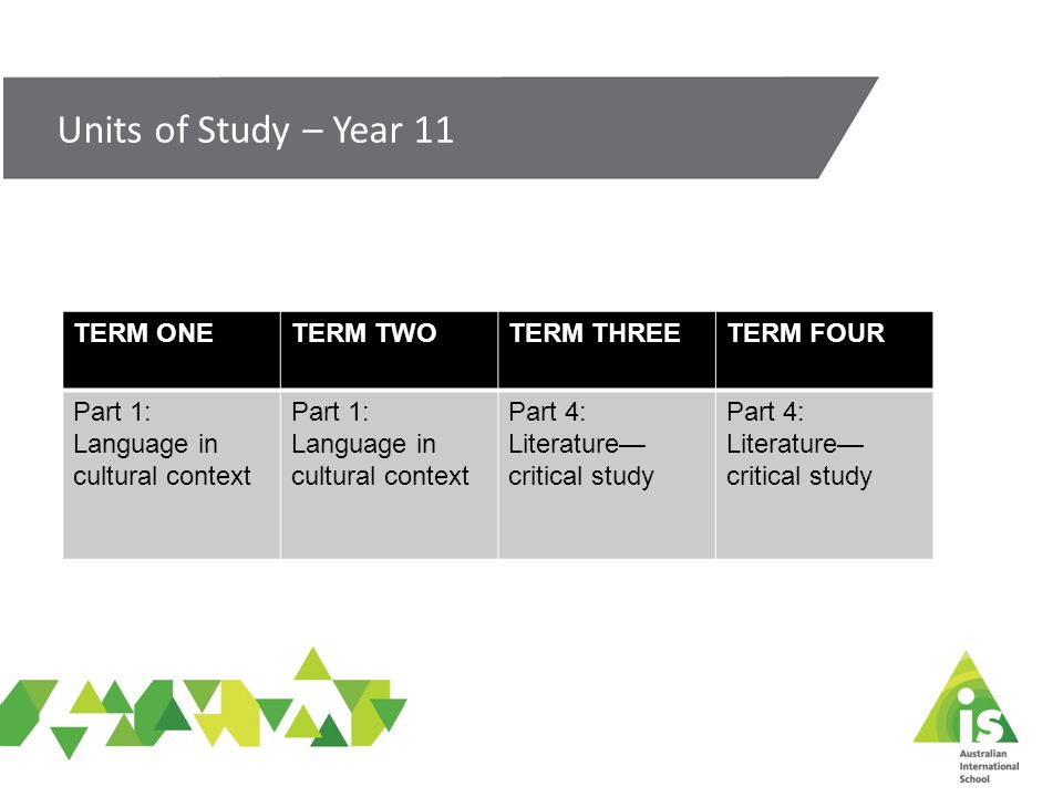 Units of Study – Year 11 TERM ONETERM TWOTERM THREETERM FOUR Part 1: Language in cultural context Part 4: Literature— critical study