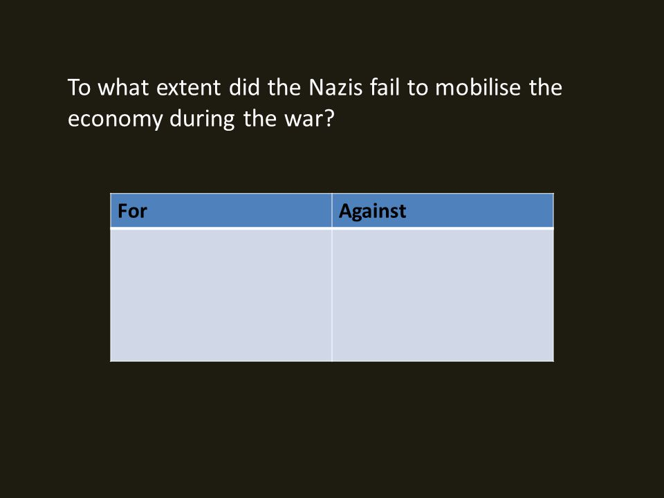 To what extent did the Nazis fail to mobilise the economy during the war ForAgainst
