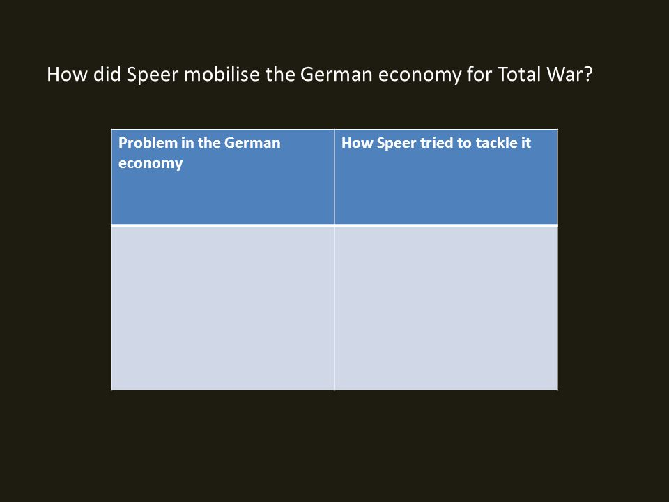How did Speer mobilise the German economy for Total War.