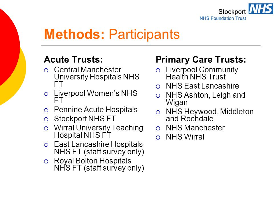 Methods: Participants Acute Trusts:  Central Manchester University Hospitals NHS FT  Liverpool Women's NHS FT  Pennine Acute Hospitals  Stockport NHS FT  Wirral University Teaching Hospital NHS FT  East Lancashire Hospitals NHS FT (staff survey only)  Royal Bolton Hospitals NHS FT (staff survey only) Primary Care Trusts:  Liverpool Community Health NHS Trust  NHS East Lancashire  NHS Ashton, Leigh and Wigan  NHS Heywood, Middleton and Rochdale  NHS Manchester  NHS Wirral