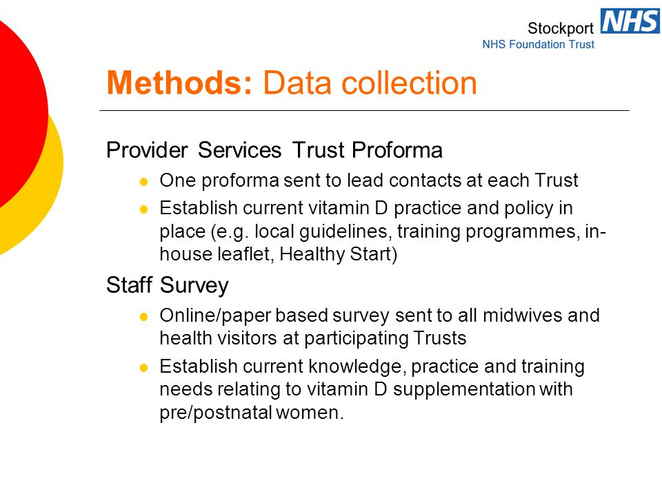 Methods: Data collection Provider Services Trust Proforma One proforma sent to lead contacts at each Trust Establish current vitamin D practice and policy in place (e.g.