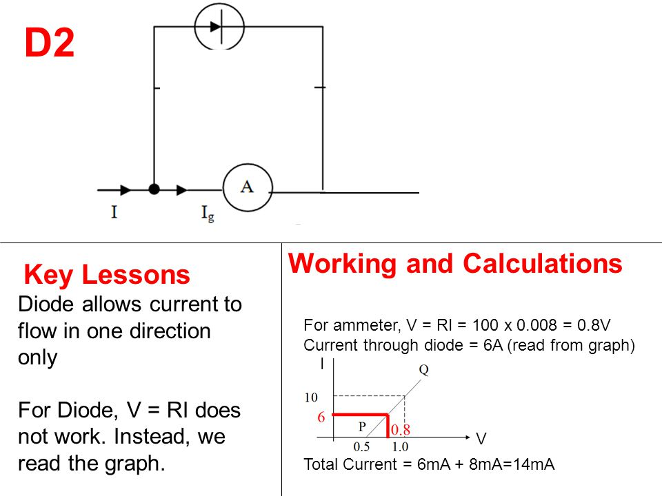D2 Key Lessons Working and Calculations Diode allows current to flow in one direction only For Diode, V = RI does not work.