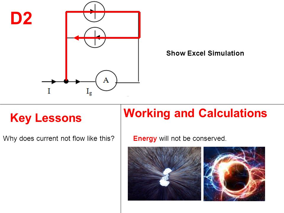 D2 Key Lessons Working and Calculations Why does current not flow like this Energy will not be conserved.