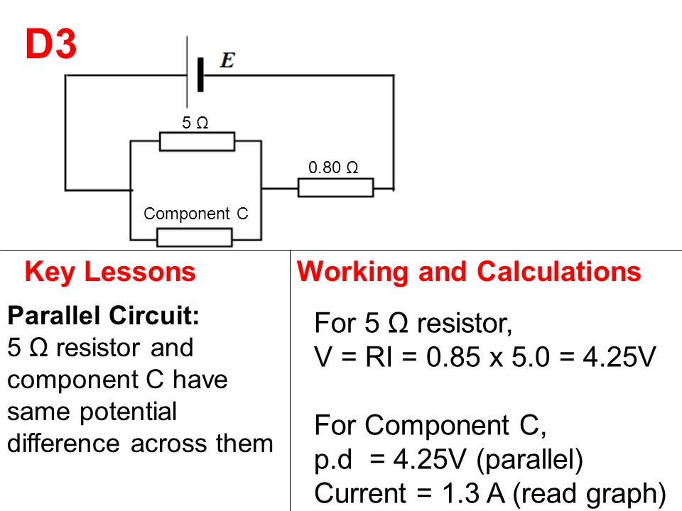 5 Ω 0.80 Ω Component C D3 Key LessonsWorking and Calculations Parallel Circuit: 5 Ω resistor and component C have same potential difference across them For 5 Ω resistor, V = RI = 0.85 x 5.0 = 4.25V For Component C, p.d = 4.25V (parallel) Current = 1.3 A (read graph)