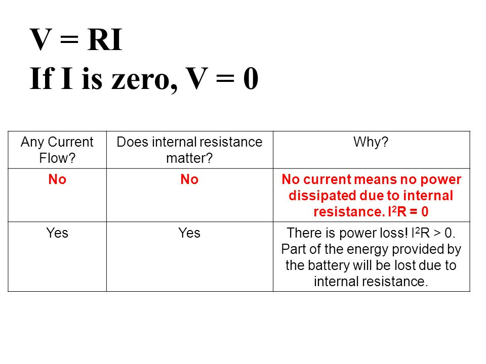 Any Current Flow. Does internal resistance matter.