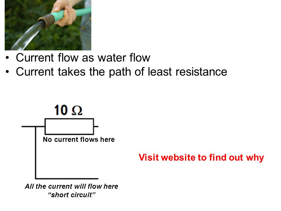 Current flow as water flow Current takes the path of least resistance All the current will flow here short circuit No current flows here Visit website to find out why