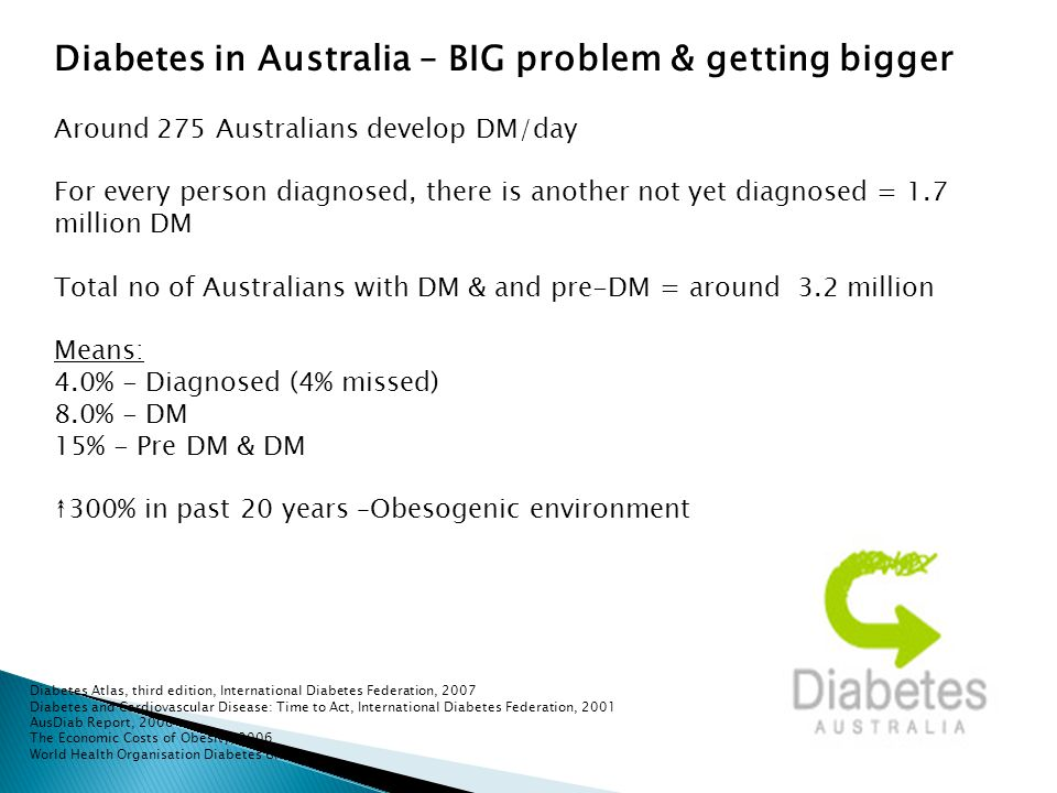 Diabetes in Australia – BIG problem & getting bigger Around 275 Australians develop DM/day For every person diagnosed, there is another not yet diagnosed = 1.7 million DM Total no of Australians with DM & and pre-DM = around 3.2 million Means: 4.0% - Diagnosed (4% missed) 8.0% - DM 15% - Pre DM & DM ↟300% in past 20 years –Obesogenic environment Diabetes Atlas, third edition, International Diabetes Federation, 2007 Diabetes and Cardiovascular Disease: Time to Act, International Diabetes Federation, 2001 AusDiab Report, 2006 The Economic Costs of Obesity, 2006 World Health Organisation Diabetes Uni