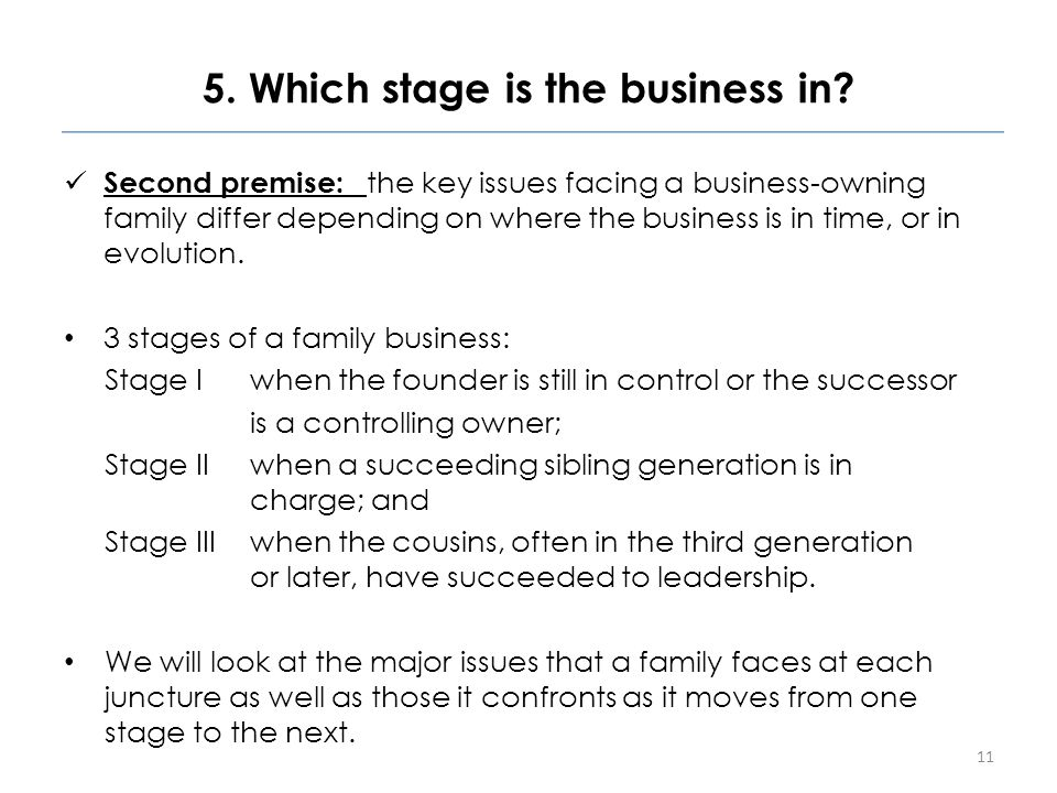 5. Which stage is the business in.