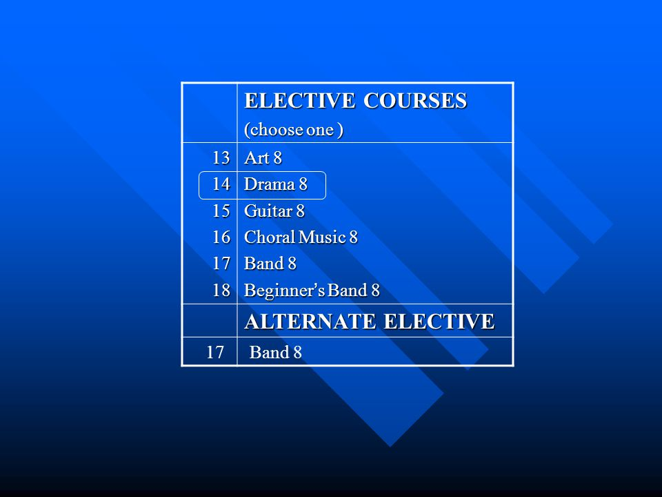 ELECTIVE COURSES (choose one ) 131415161718 Art 8 Drama 8 Guitar 8 Choral Music 8 Band 8 Beginner's Band 8 ALTERNATE ELECTIVE 17Band 8