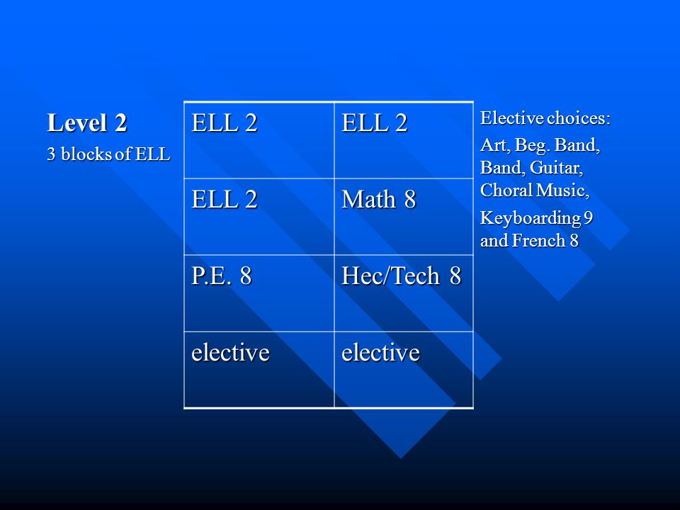 Level 2 3 blocks of ELL ELL 2 Elective choices: Art, Beg.