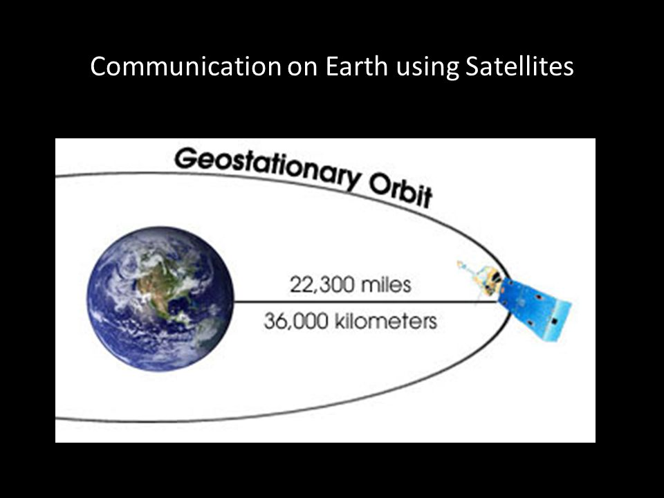 Communication on Earth using Satellites