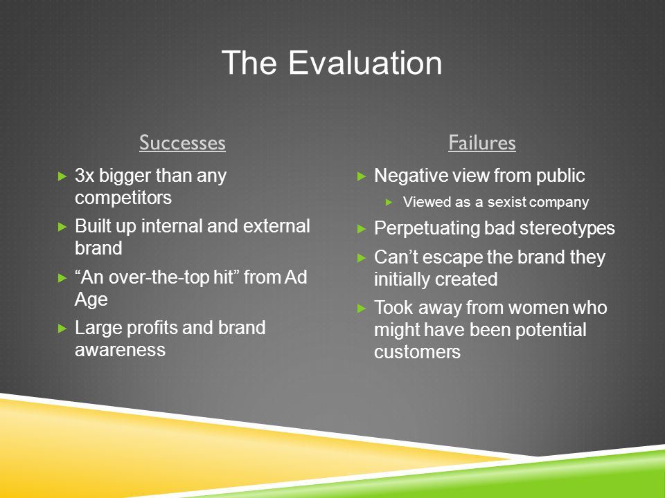 The Evaluation SuccessesFailures  3x bigger than any competitors  Built up internal and external brand  An over-the-top hit from Ad Age  Large profits and brand awareness  Negative view from public  Viewed as a sexist company  Perpetuating bad stereotypes  Can't escape the brand they initially created  Took away from women who might have been potential customers