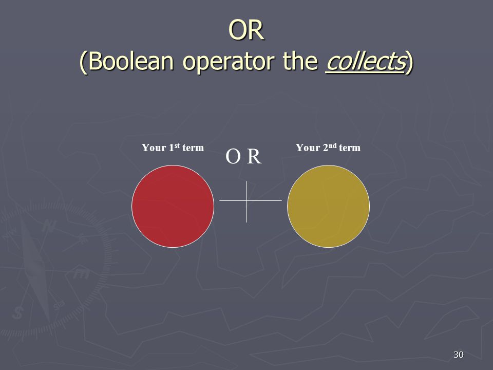 30 OR (Boolean operator the collects) Your 1 st term O R Your 2 nd term