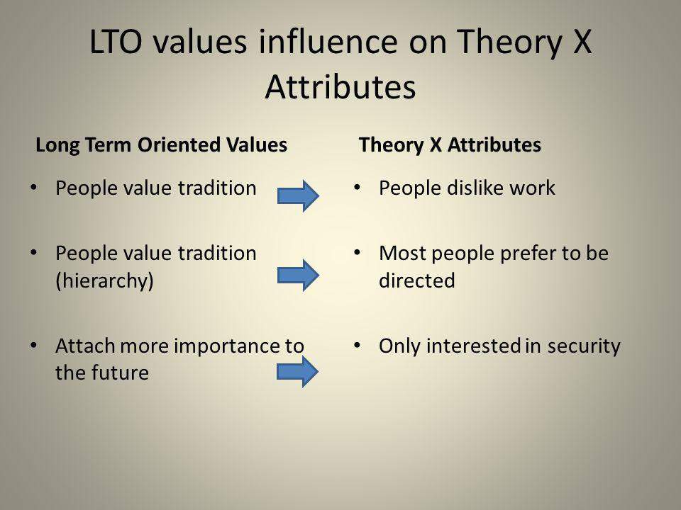 LTO values influence on Theory X Attributes Theory X Attributes People dislike work Most people prefer to be directed Only interested in security Long Term Oriented Values People value tradition People value tradition (hierarchy) Attach more importance to the future