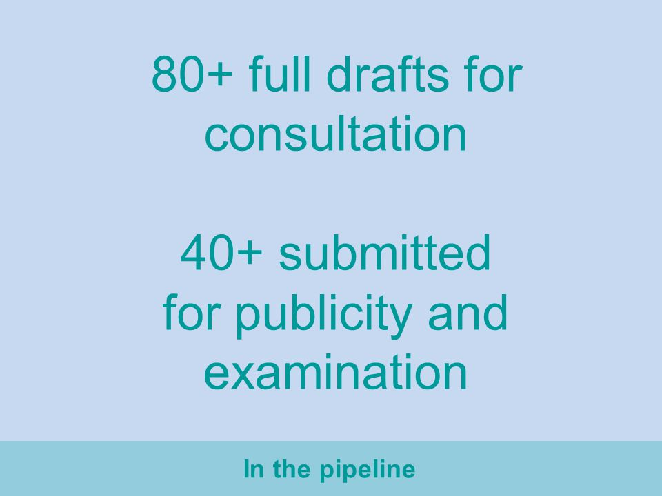 In the pipeline 80+ full drafts for consultation 40+ submitted for publicity and examination