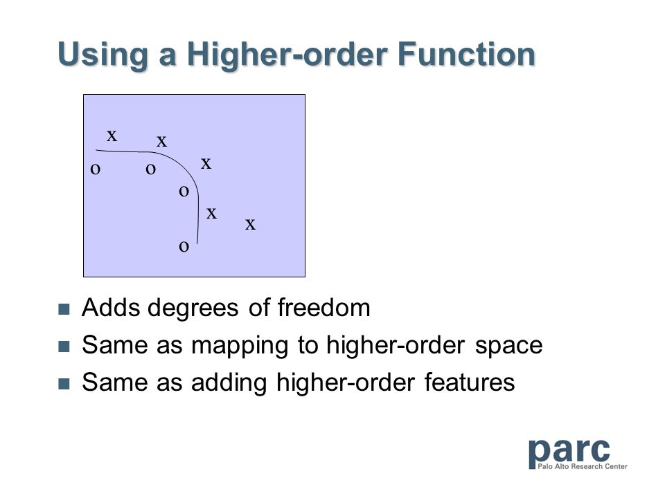 Using a Higher-order Function Adds degrees of freedom Same as mapping to higher-order space Same as adding higher-order features o o o o x x x x x