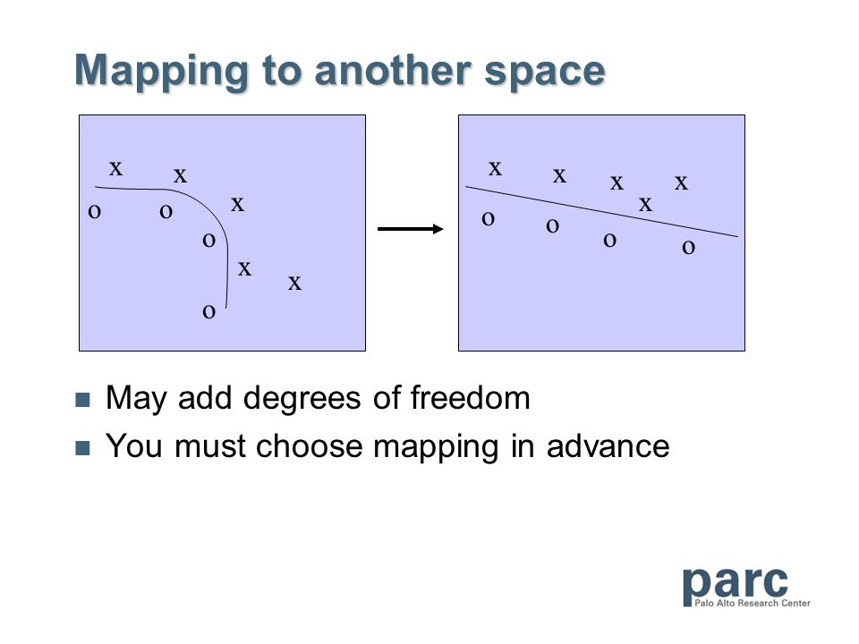 Mapping to another space May add degrees of freedom You must choose mapping in advance o o o o x x x x x o o o o x x x x x