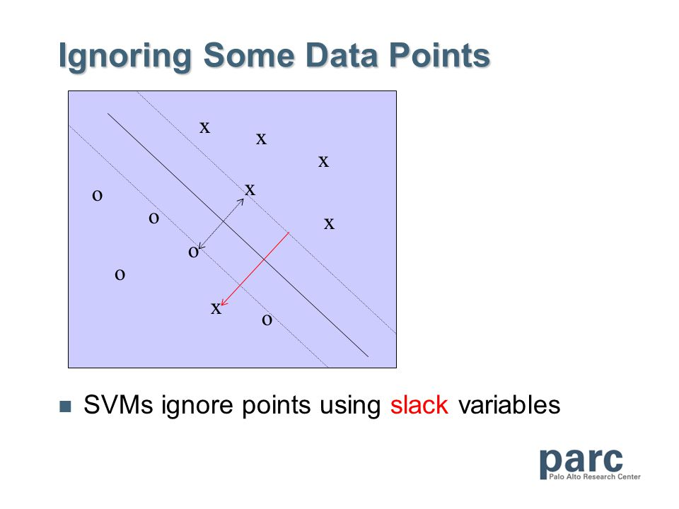 Ignoring Some Data Points SVMs ignore points using slack variables o o o o o x x x x x x