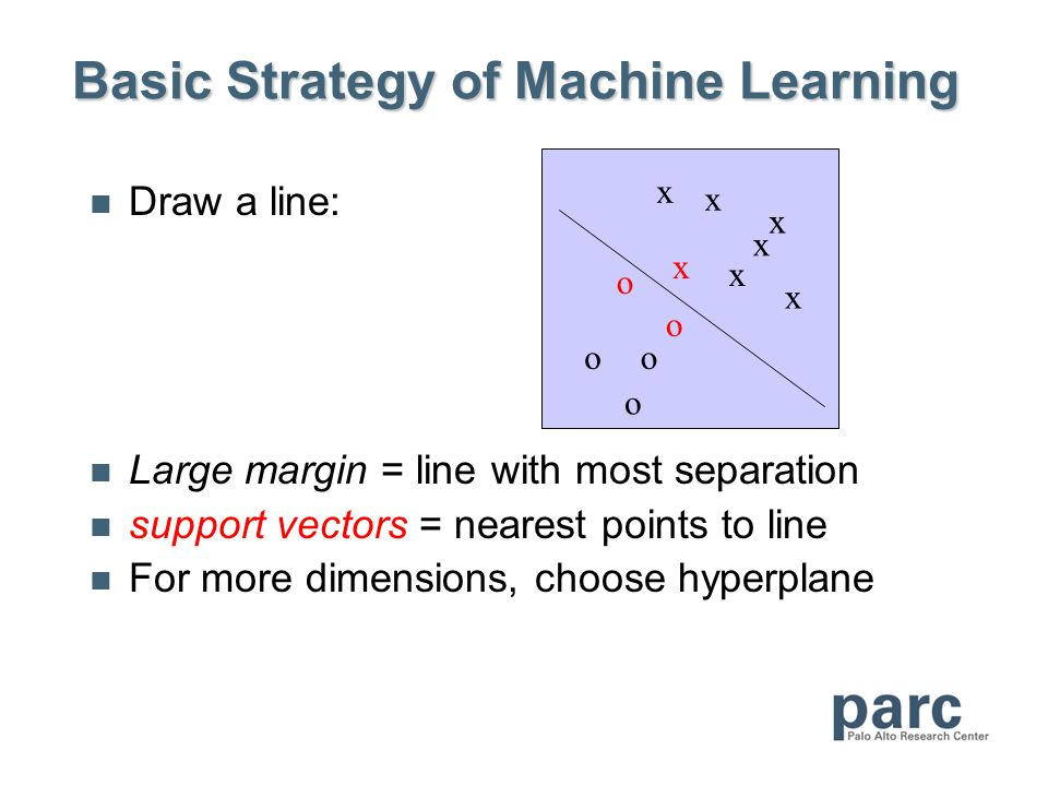 Basic Strategy of Machine Learning Draw a line: Large margin = line with most separation support vectors = nearest points to line For more dimensions, choose hyperplane o o o o o x x x x x x x