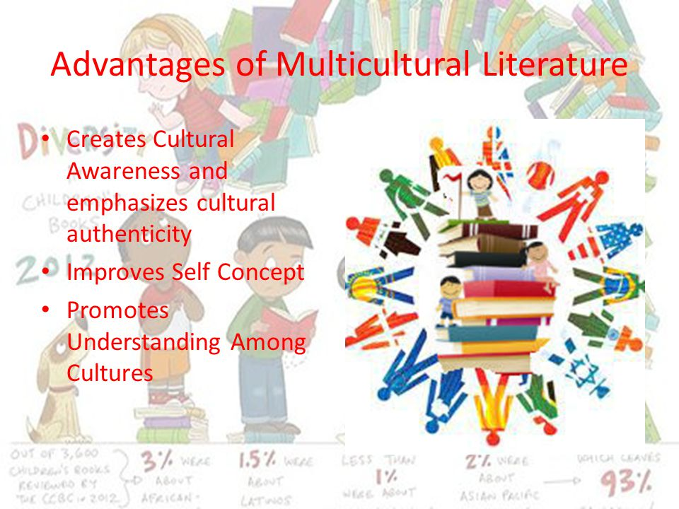 Advantages of Multicultural Literature Creates Cultural Awareness and emphasizes cultural authenticity Improves Self Concept Promotes Understanding Among Cultures