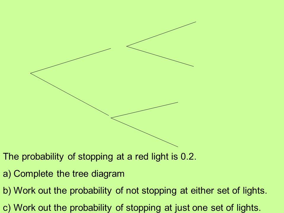 The probability of stopping at a red light is 0.2.