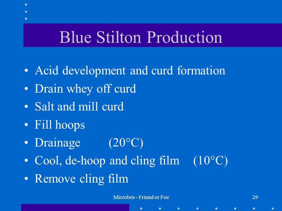 Microbes - Friend or Foe29 Blue Stilton Production Acid development and curd formation Drain whey off curd Salt and mill curd Fill hoops Drainage(20°C) Cool, de-hoop and cling film(10°C) Remove cling film
