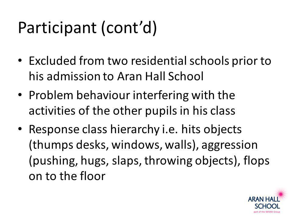 Participant (cont'd) Excluded from two residential schools prior to his admission to Aran Hall School Problem behaviour interfering with the activities of the other pupils in his class Response class hierarchy i.e.