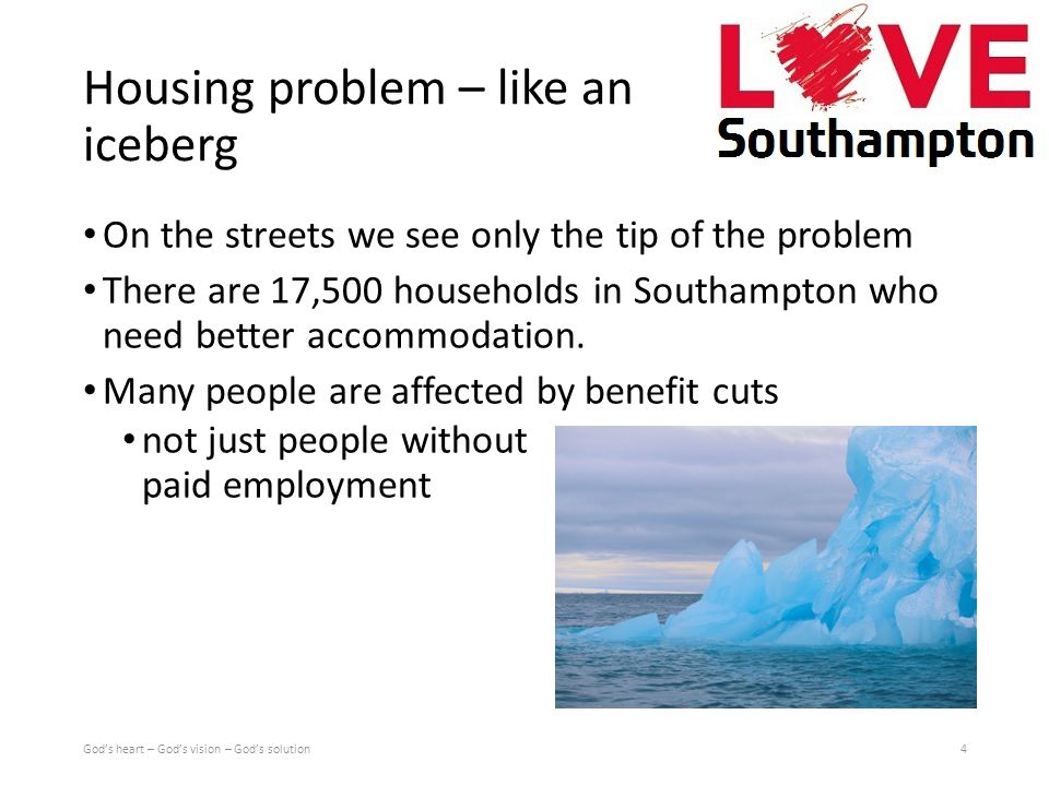 Housing problem – like an iceberg On the streets we see only the tip of the problem There are 17,500 households in Southampton who need better accommodation.